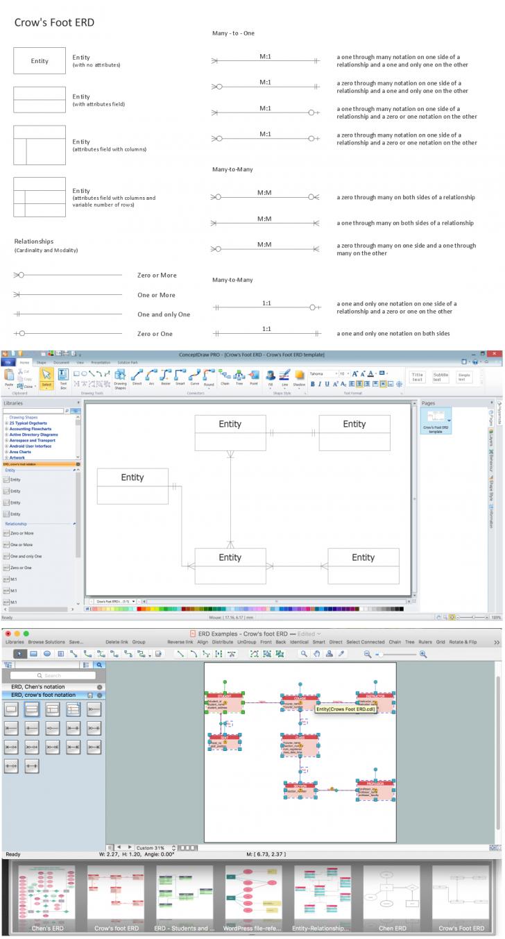 Permalink to Entity Relationship Diagram – Erd – Software For Design for Entity Relationship Diagram Crows Foot