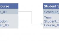 Entity Relationship Diagram (Erd) Solution   Conceptdraw inside Er Diagram Access