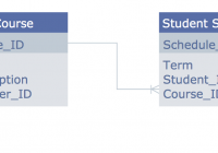 Entity Relationship Diagram (Erd) Solution | Conceptdraw with Erd Diagram Access