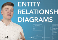 Entity Relationship Diagram (Erd) Tutorial – Part 1 within How To Draw Er Diagram Youtube