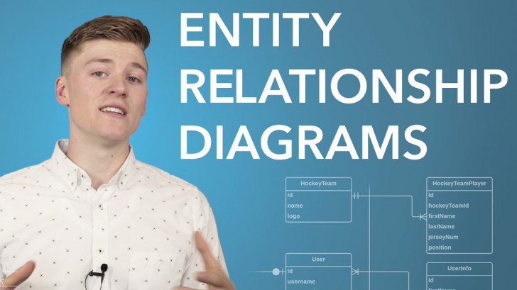 Permalink to Entity Relationship Diagram (Erd) Tutorial – Part 1 within How To Draw Er Diagram Youtube