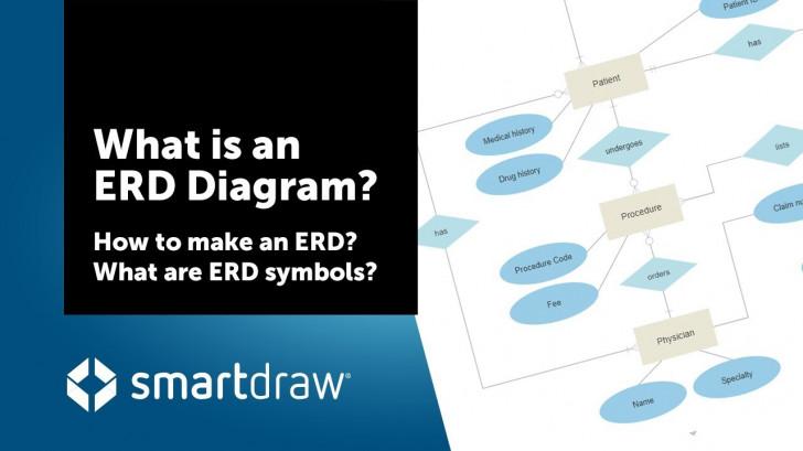 Permalink to Entity Relationship Diagram (Erd) – What Is An Er Diagram? inside Define Erd
