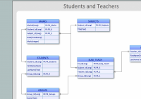 Entity-Relationship Diagram (Erd) With Conceptdraw Diagram inside Free Erd Drawing Tool