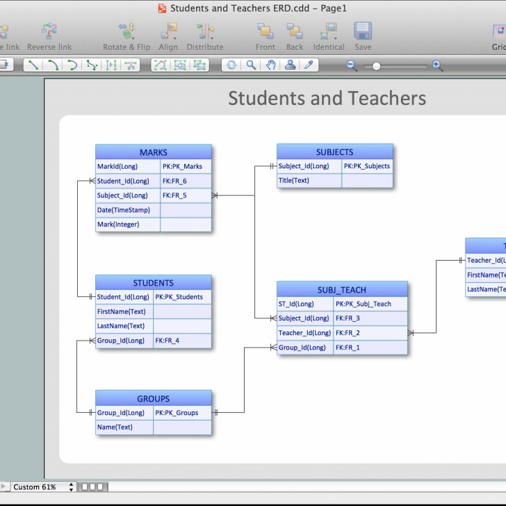 Permalink to Entity-Relationship Diagram (Erd) With Conceptdraw Diagram inside Free Erd Drawing Tool