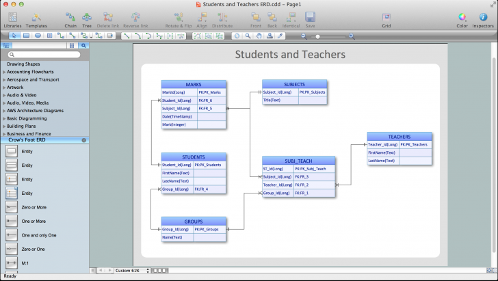 Permalink to Entity-Relationship Diagram (Erd) With Conceptdraw Diagram with regard to Er Diagram Generator Free