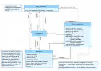 Entity Relationship Diagram Examples | Network Diagram Examples regarding Er Diagram Uml Example