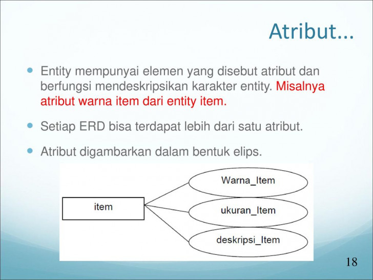 Permalink to Entity Relationship Diagram – Ppt Download intended for Simbol Er Diagram Yg Berbentuk Elips