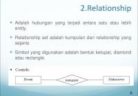 Entity Relationship Diagram – Ppt Download throughout Simbol Er Diagram Yang Berbentuk Elips