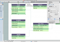 Entity Relationship Diagram Software Engineering in Er Modell Tool