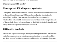 Entity-Relationship Diagram Symbols And Notation Lucidchart in Data Model Relationship Symbols