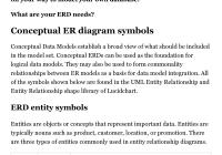 Entity-Relationship Diagram Symbols And Notation Lucidchart in Er Diagram Cardinality Symbols
