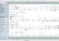 Entity Relationship Diagram Symbols | Database Flowchart for Er Diagram Conventions