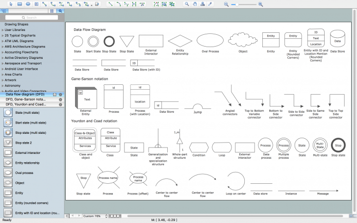 Permalink to Entity Relationship Diagram Symbols | Database Flowchart for Er Diagram Conventions