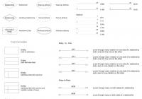 Entity Relationship Diagram Symbols | Erd Symbols And for Relational Database Symbols