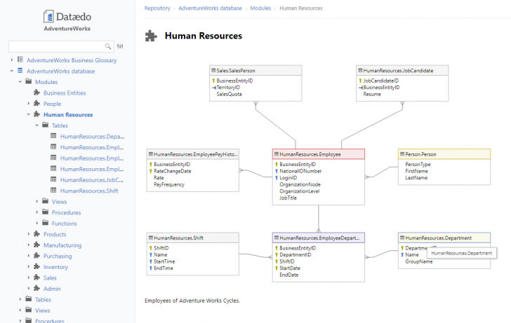Permalink to Entity Relationship Diagram Tool – Dataedo regarding Er Diagram Without Foreign Key