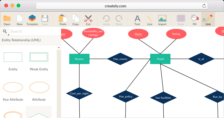 Permalink to Entity Relationship Diagram Tool With Real-Time throughout Er Diagram Maker Online