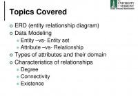 Entity Relationship Diagrams And Relational Dbs – Ppt Download throughout Er Diagram Vs Er Model
