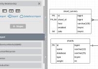 Entity Relationship Diagrams (Erds) – Lucidchart inside Er Diagram Unique