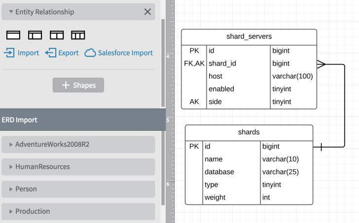 Permalink to Entity Relationship Diagrams (Erds) – Lucidchart inside Er Diagram Unique