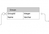Entity Relationship Diagrams (Erds) – Lucidchart intended for Database Relationship Symbols