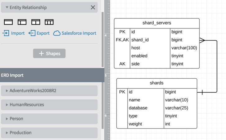 Permalink to Entity Relationship Diagrams (Erds) – Lucidchart intended for Er Diagram Lookup Table