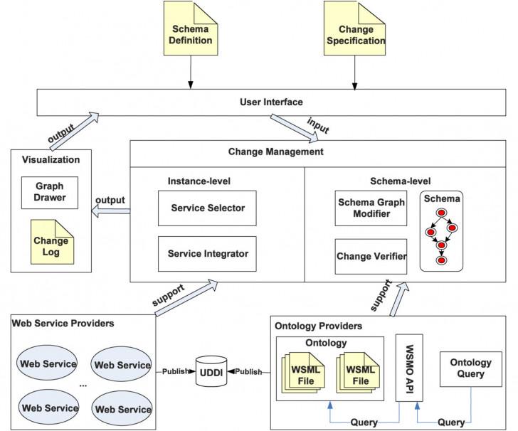 Permalink to Entity Relationship Diagrams Hotel Reservation System regarding Er Diagram For Hotel Reservation System
