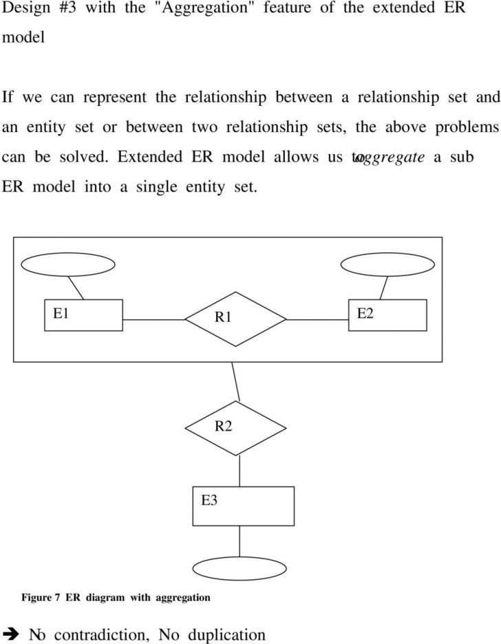 Permalink to Entity-Relationship (Er) Model. 1. Background (Five Levels for Er Diagram Generalisation Is Represented By