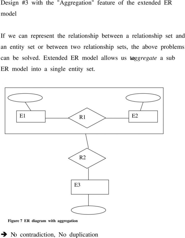 Permalink to Entity-Relationship (Er) Model. 1. Background (Five Levels with regard to Er Diagram Aggregation
