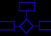 Entity Relationship (Er) Model – Library & Information