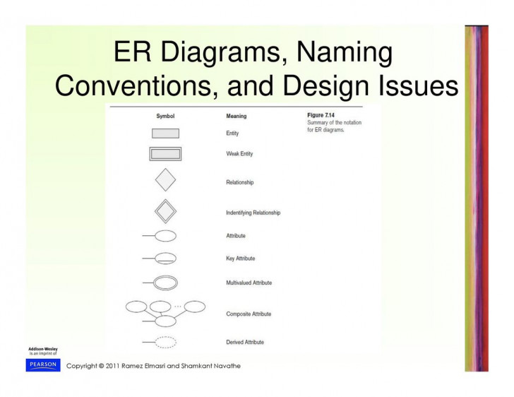 Permalink to Entity- Relationship (Er) Model – Ppt Download with regard to Er Diagram Conventions