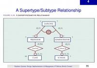 Entity Relationship (Er) Modeling – Ppt Download