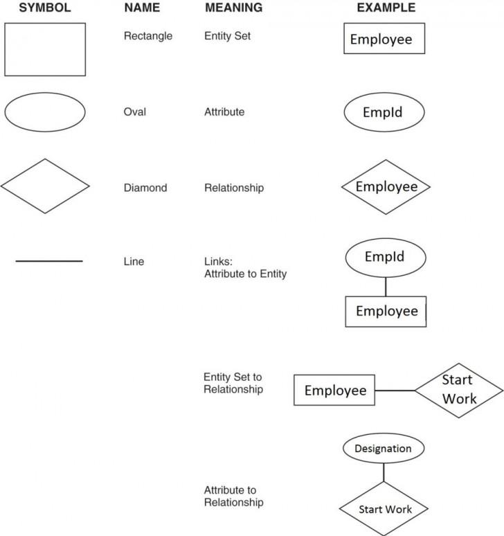 Permalink to Entity-Relationship Model – Dbms Internals . . . regarding Er Diagram Diamond