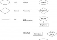 Entity-Relationship Model – Dbms Internals . . . regarding What Is Er Model In Dbms
