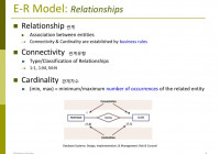 Entity Relationship Model: E-R Modeling – Ppt Download intended for Er Diagram Connectivity