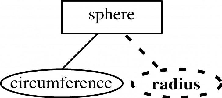 Permalink to Entity-Relationship Model inside Er Diagram Key Attribute