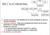 Entity Relationship Model. (Lecture 1) – Презентация Онлайн inside Er Diagram Isa Relationship