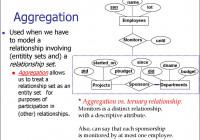Entity Relationship Model. (Lecture 1) – Презентация Онлайн intended for Er Diagram Aggregation