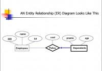 Entity Relationship Model. (Lecture 1) – Презентация Онлайн intended for Er Diagram Isa Relationship