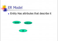 Entity Relationship Model. (Lecture 1) – Презентация Онлайн regarding What Is Er Model