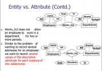 Entity Relationship Model. (Lecture 1) – Online Presentation in Er Diagram Entity Vs Attribute