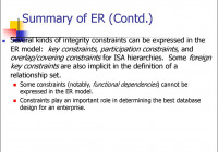Entity Relationship Model. (Lecture 1) – Online Presentation pertaining to Er Diagram With Aggregation