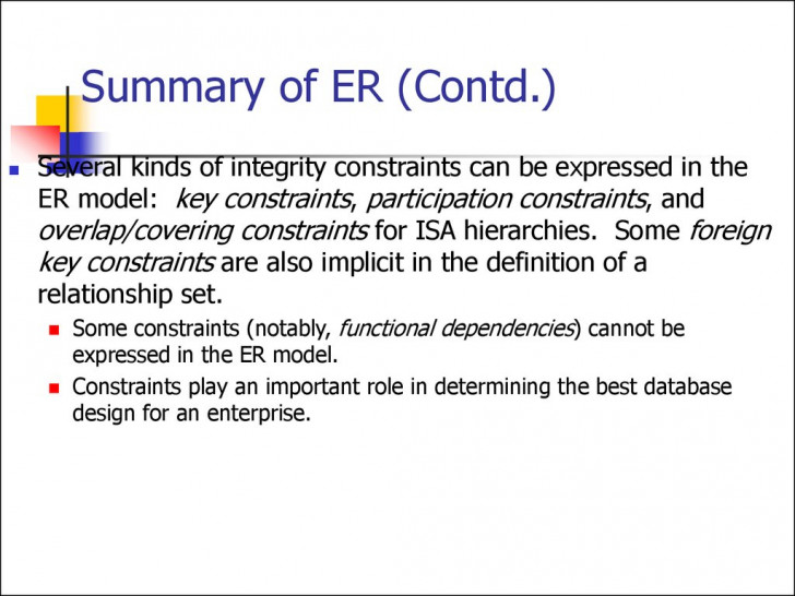 Permalink to Entity Relationship Model. (Lecture 1) – Online Presentation pertaining to Er Diagram With Aggregation