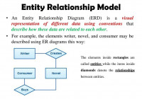 Entity Relationship Model – Ppt Download in Relationship Between Entities