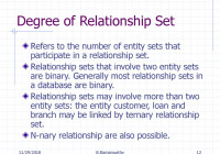 Entity-Relationship Model – Ppt Download inside Relationship Set In Dbms With Example