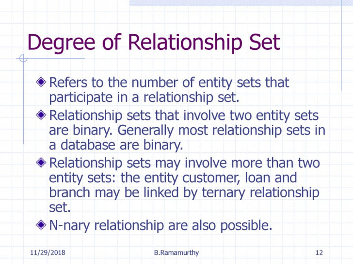 Permalink to Entity-Relationship Model – Ppt Download inside Relationship Set In Dbms With Example