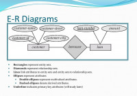 Entity-Relationship Model – Ppt Download intended for In An Er Diagram Double Rectangle Represents