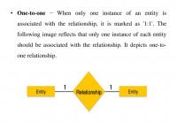 Entity Relationship Model – Ppt Download pertaining to One To One Entity Relationship