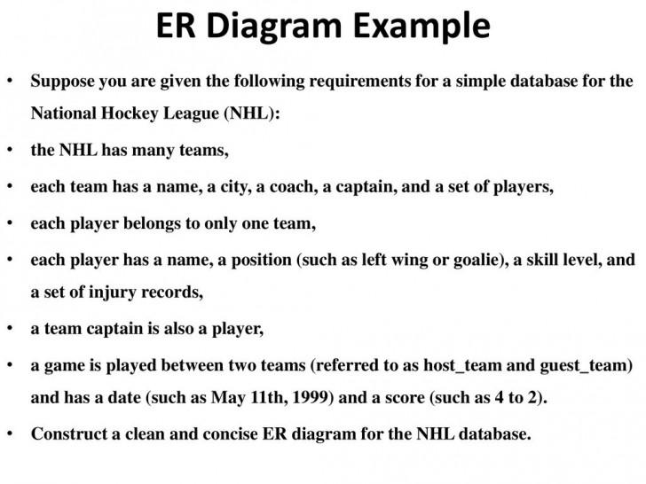 Permalink to Entity Relationship Model – Ppt Download regarding Er Diagram Nhl