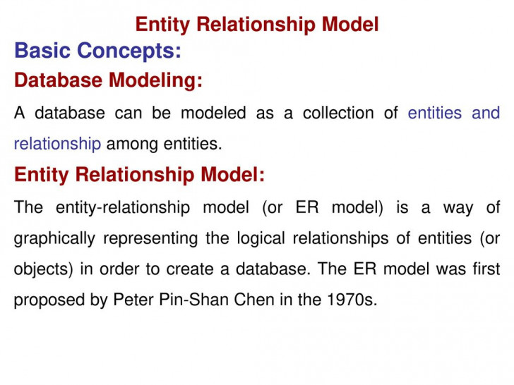 Permalink to Entity Relationship Model – Ppt Download with Er Model Basic Concepts