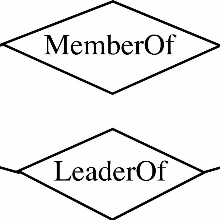 Permalink to Entity-Relationship Model regarding Er Diagram Level 1